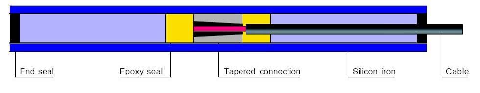 tabular1