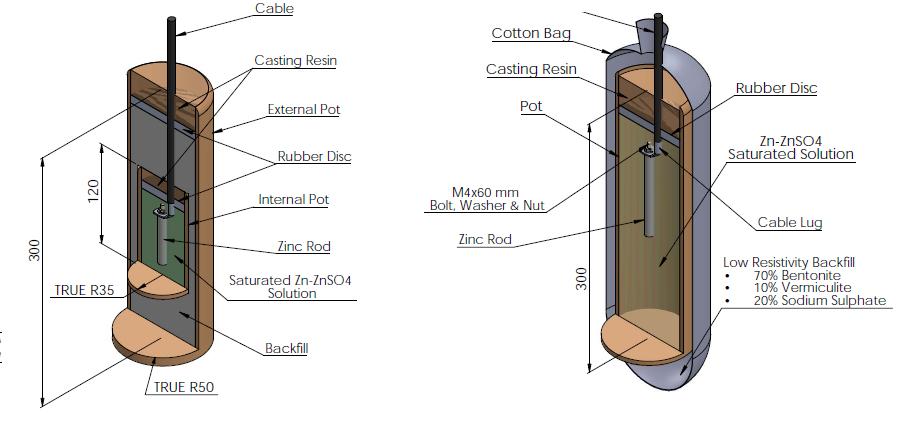 Zinc Reference Electrode